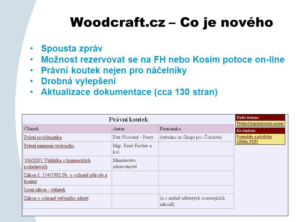 Woodcraft.cz – Co je nového Spousta zpráv Možnost rezervovat se na FH nebo Kosím potoce on-line Právní koutek nejen pro náčelníky Drobná vylepšení Aktualizace dokumentace (cca 130 stran)