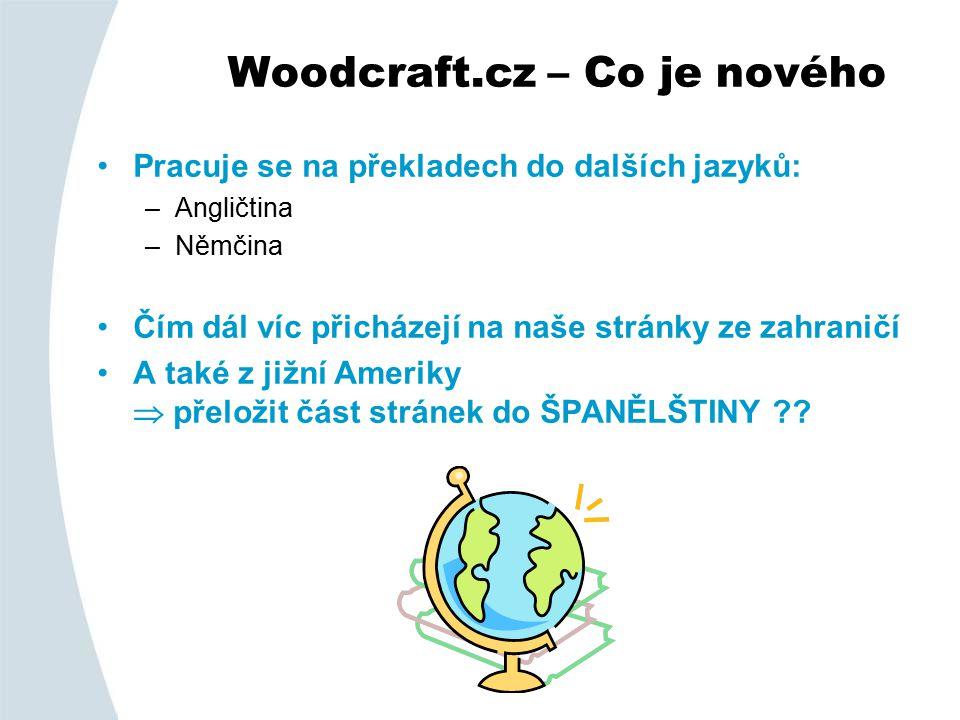 Woodcraft.cz – Co je nového Pracuje se na překladech do dalších jazyků: –Angličtina –Němčina Čím dál víc přicházejí na naše stránky ze zahraničí A také z jižní Ameriky  přeložit část stránek do ŠPANĚLŠTINY