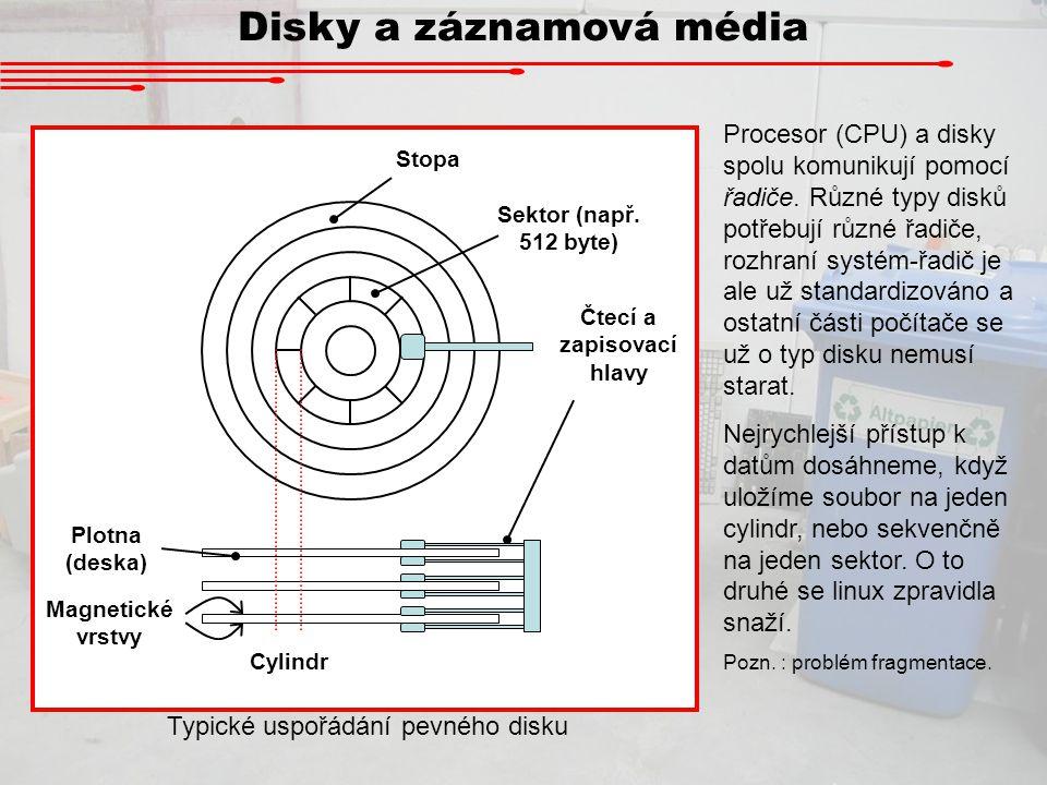 Disky a záznamová média Procesor (CPU) a disky spolu komunikují pomocí řadiče. Různé typy disků potřebují různé řadiče, rozhraní systém-řadič je ale u
