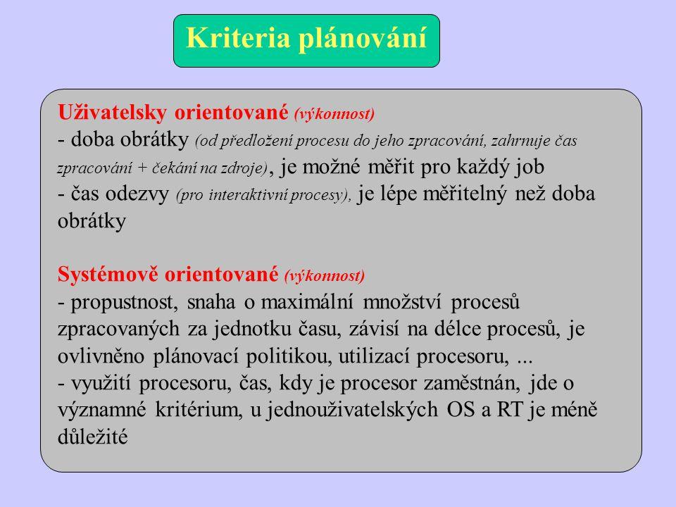 Kriteria plánování Uživatelsky orientované (výkonnost) - doba obrátky (od předložení procesu do jeho zpracování, zahrnuje čas zpracování + čekání na z