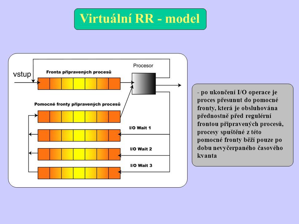 Virtuální RR - model - po ukončení I/O operace je proces přesunut do pomocné fronty, která je obsluhována přednostně před regulérní frontou připravených procesů, procesy spuštěné z této pomocné fronty běží pouze po dobu nevyčerpaného časového kvanta
