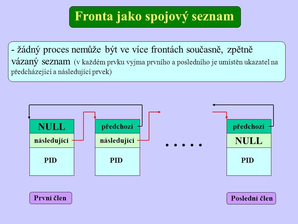 Fronta jako spojový seznam - žádný proces nemůže být ve více frontách současně, zpětně vázaný seznam (v každém prvku vyjma prvního a posledního je umístěn ukazatel na předcházející a následující prvek) NULL následující PID předchozí následující PID předchozí NULL PID První člen Poslední člen.....