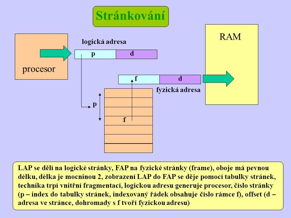 Stránkování procesor RAM fyzická adresa logická adresa p p d d f f LAP se dělí na logické stránky, FAP na fyzické stránky (frame), oboje má pevnou délku, délka je mocninou 2, zobrazení LAP do FAP se děje pomocí tabulky stránek, technika trpí vnitřní fragmentací, logickou adresu generuje procesor, číslo stránky (p – index do tabulky stránek, indexovaný řádek obsahuje číslo rámce f), offset (d – adresa ve stránce, dohromady s f tvoří fyzickou adresu)