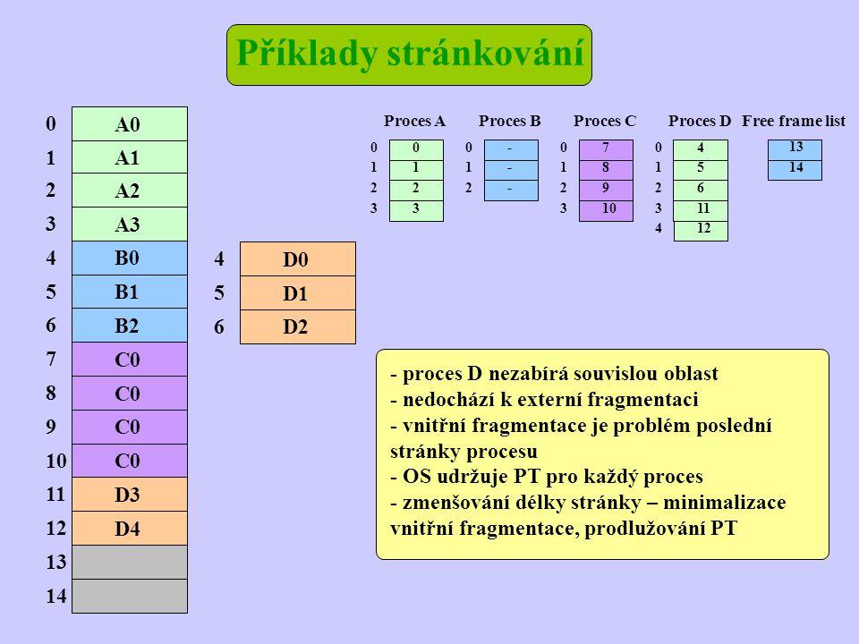 Příklady stránkování - proces D nezabírá souvislou oblast - nedochází k externí fragmentaci - vnitřní fragmentace je problém poslední stránky procesu - OS udržuje PT pro každý proces - zmenšování délky stránky – minimalizace vnitřní fragmentace, prodlužování PT