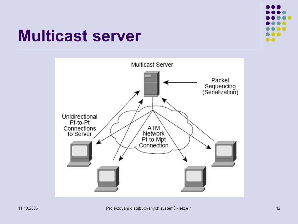 11.10.2006Projektování distribuovaných systémů - lekce 112 Multicast server