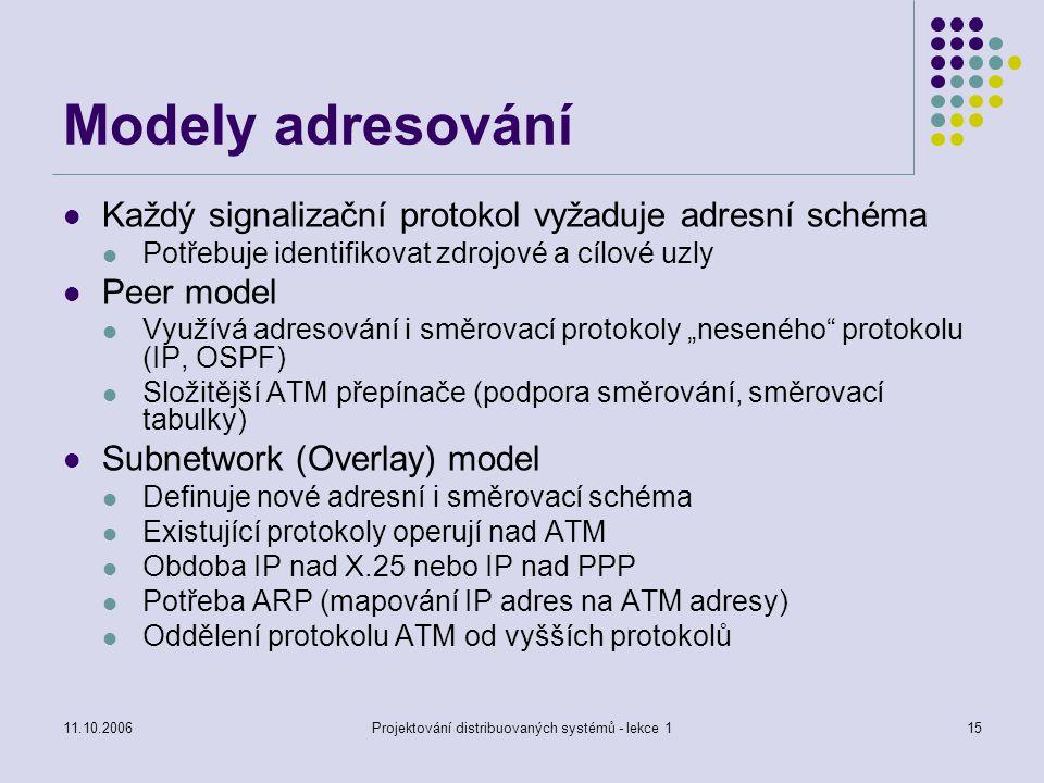"""11.10.2006Projektování distribuovaných systémů - lekce 115 Modely adresování Každý signalizační protokol vyžaduje adresní schéma Potřebuje identifikovat zdrojové a cílové uzly Peer model Využívá adresování i směrovací protokoly """"neseného protokolu (IP, OSPF) Složitější ATM přepínače (podpora směrování, směrovací tabulky) Subnetwork (Overlay) model Definuje nové adresní i směrovací schéma Existující protokoly operují nad ATM Obdoba IP nad X.25 nebo IP nad PPP Potřeba ARP (mapování IP adres na ATM adresy) Oddělení protokolu ATM od vyšších protokolů"""