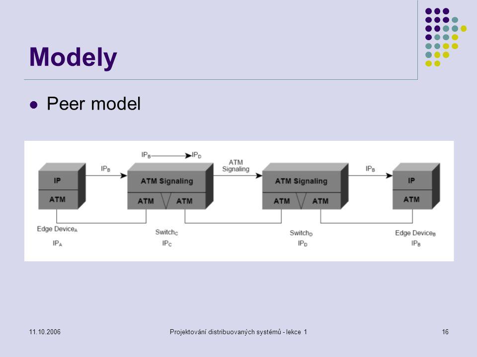 11.10.2006Projektování distribuovaných systémů - lekce 116 Modely Peer model