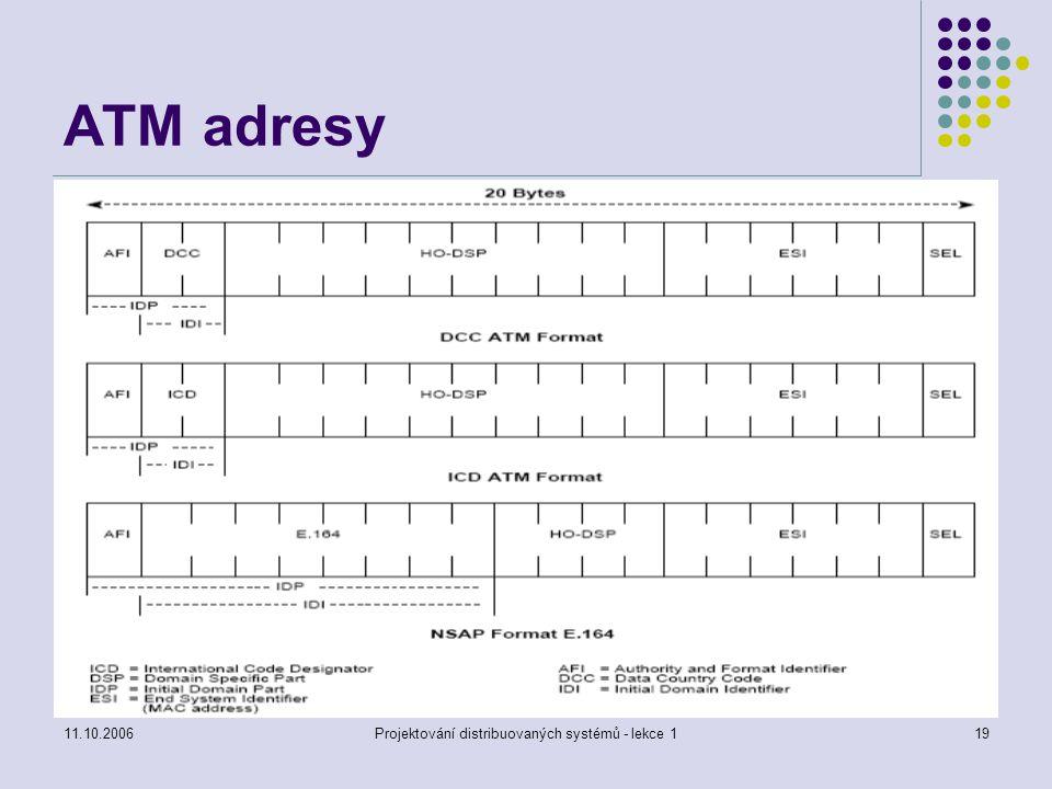11.10.2006Projektování distribuovaných systémů - lekce 119 ATM adresy