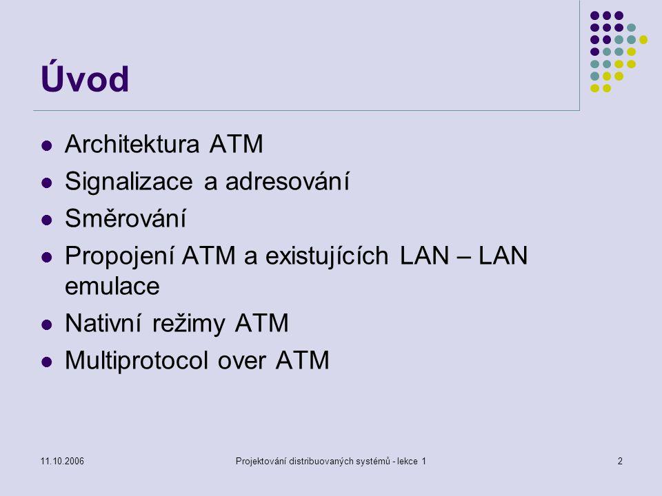 11.10.2006Projektování distribuovaných systémů - lekce 12 Úvod Architektura ATM Signalizace a adresování Směrování Propojení ATM a existujících LAN – LAN emulace Nativní režimy ATM Multiprotocol over ATM