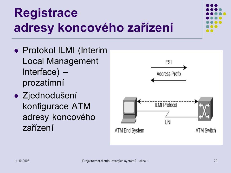 11.10.2006Projektování distribuovaných systémů - lekce 120 Registrace adresy koncového zařízení Protokol ILMI (Interim Local Management Interface) – prozatímní Zjednodušení konfigurace ATM adresy koncového zařízení