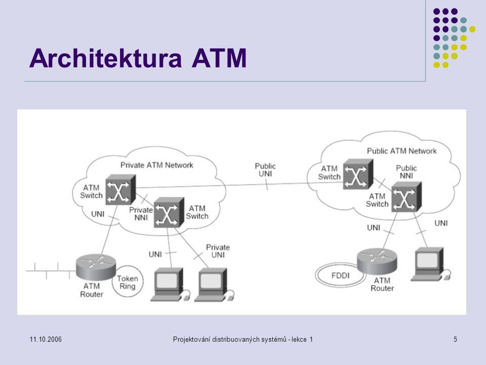11.10.2006Projektování distribuovaných systémů - lekce 15 Architektura ATM