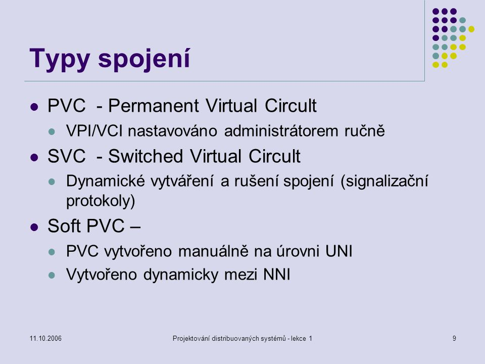 11.10.2006Projektování distribuovaných systémů - lekce 19 Typy spojení PVC - Permanent Virtual Circult VPI/VCI nastavováno administrátorem ručně SVC - Switched Virtual Circult Dynamické vytváření a rušení spojení (signalizační protokoly) Soft PVC – PVC vytvořeno manuálně na úrovni UNI Vytvořeno dynamicky mezi NNI