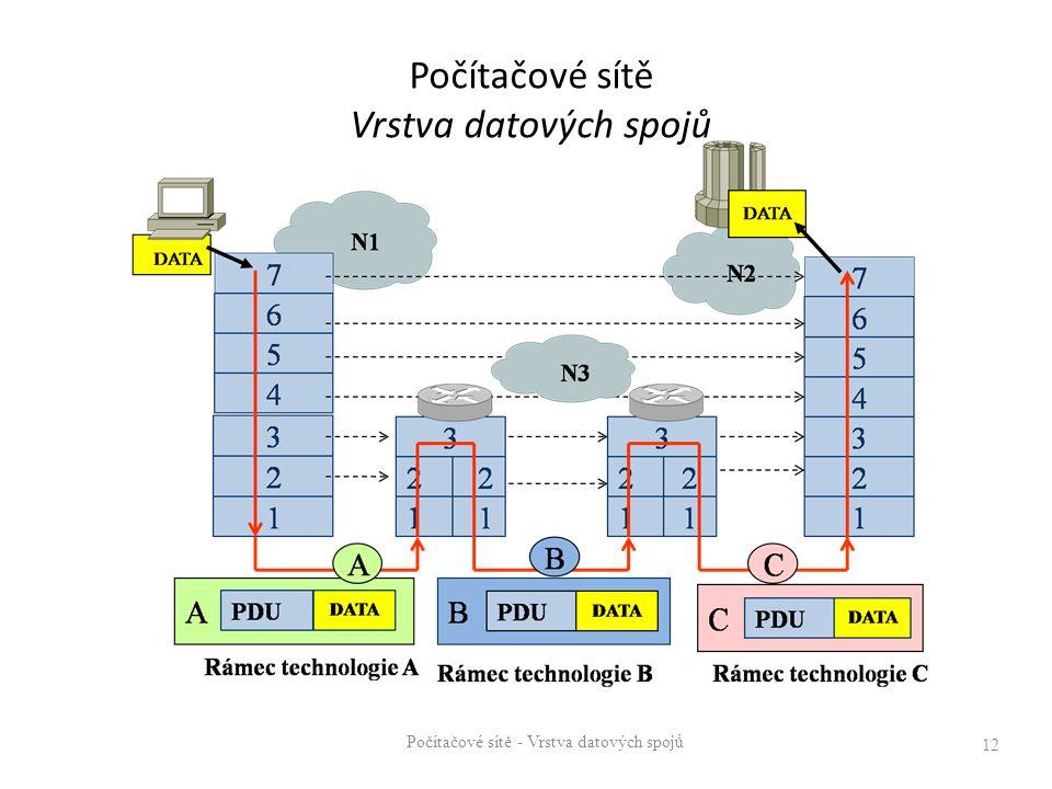 Počítačové sítě - Vrstva datových spojů 12 Počítačové sítě Vrstva datových spojů