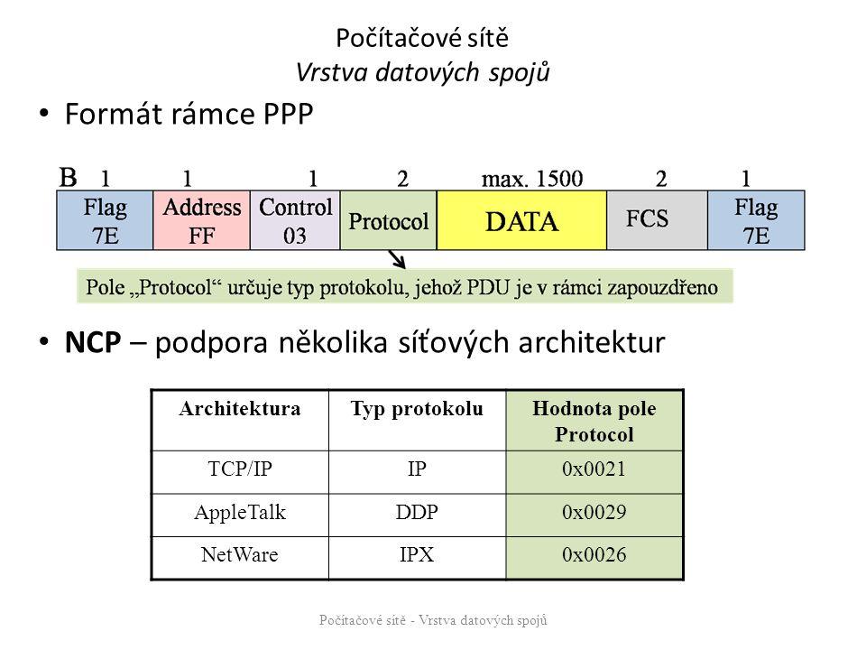 Počítačové sítě Vrstva datových spojů Formát rámce PPP NCP – podpora několika síťových architektur Počítačové sítě - Vrstva datových spojů Architektur