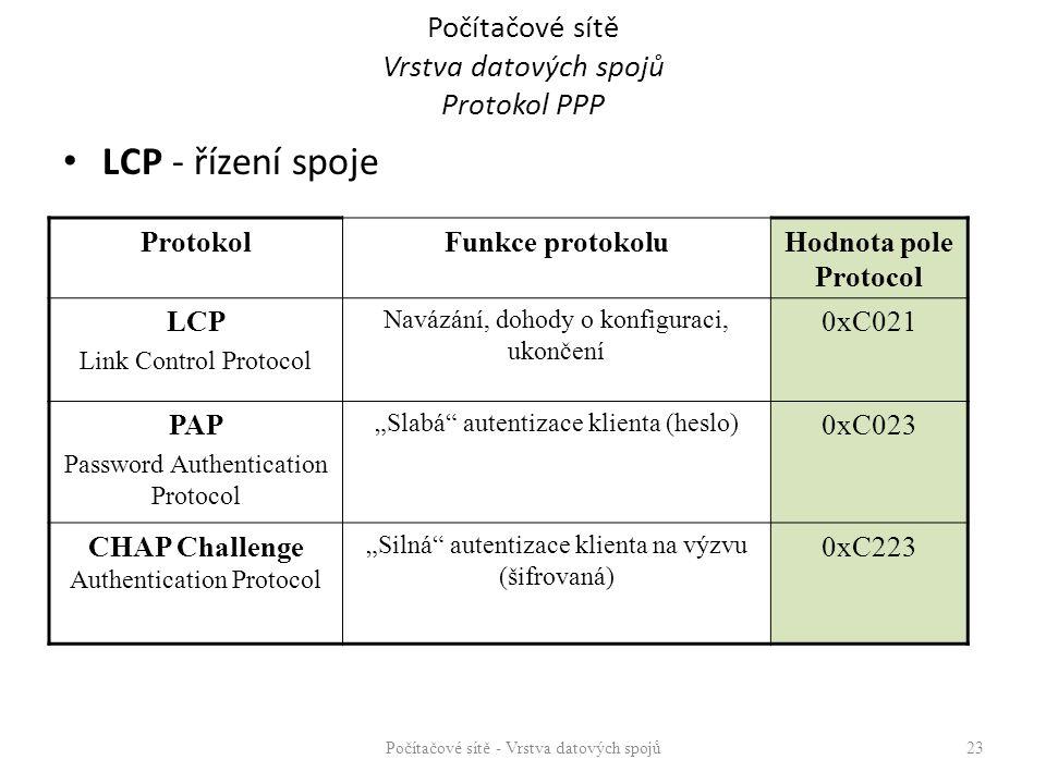 Počítačové sítě Vrstva datových spojů Protokol PPP LCP - řízení spoje Počítačové sítě - Vrstva datových spojů 23 ProtokolFunkce protokoluHodnota pole