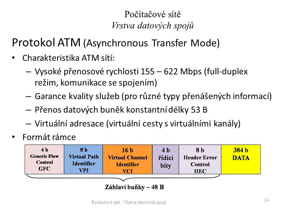 Protokol ATM (Asynchronous Transfer Mode) Charakteristika ATM sítí: – Vysoké přenosové rychlosti 155 – 622 Mbps (full-duplex režim, komunikace se spoj