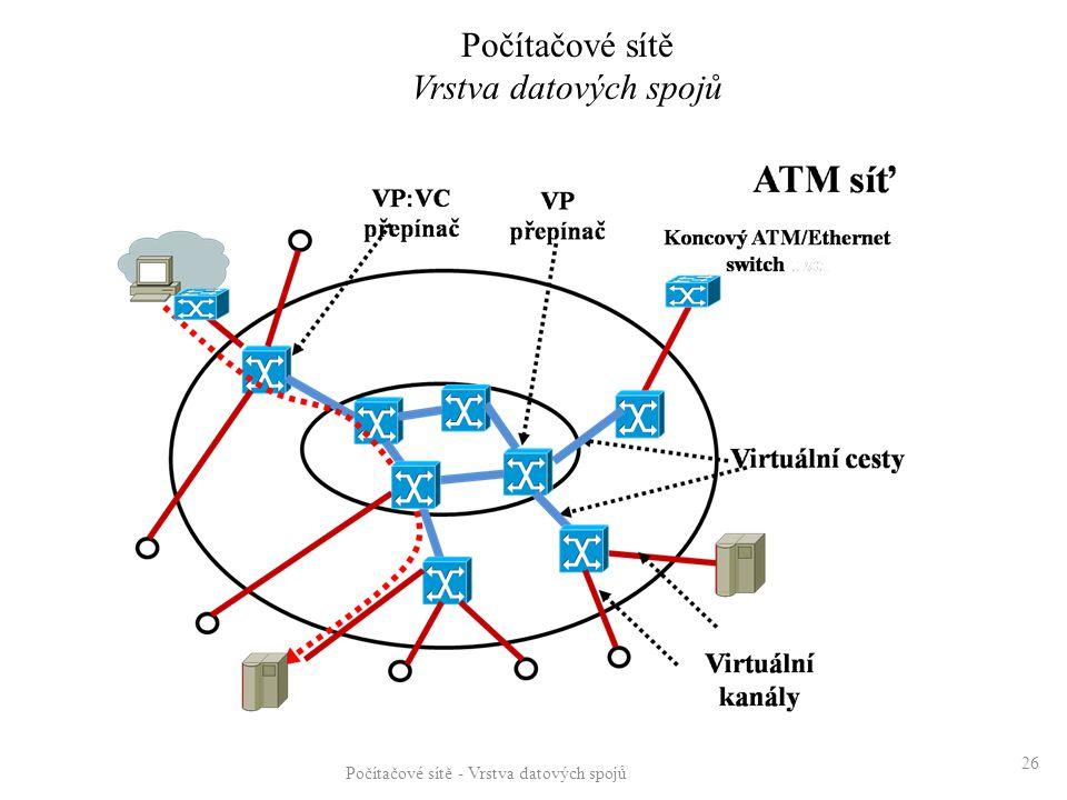 26 Počítačové sítě Vrstva datových spojů