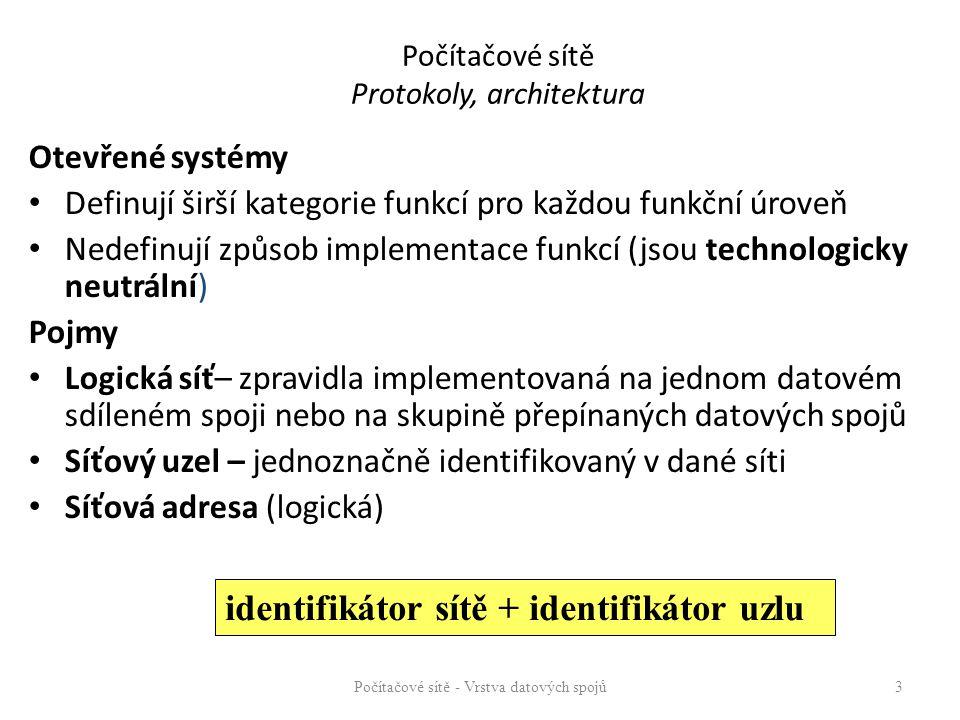Počítačové sítě Protokoly, architektura Otevřené systémy Definují širší kategorie funkcí pro každou funkční úroveň Nedefinují způsob implementace funk