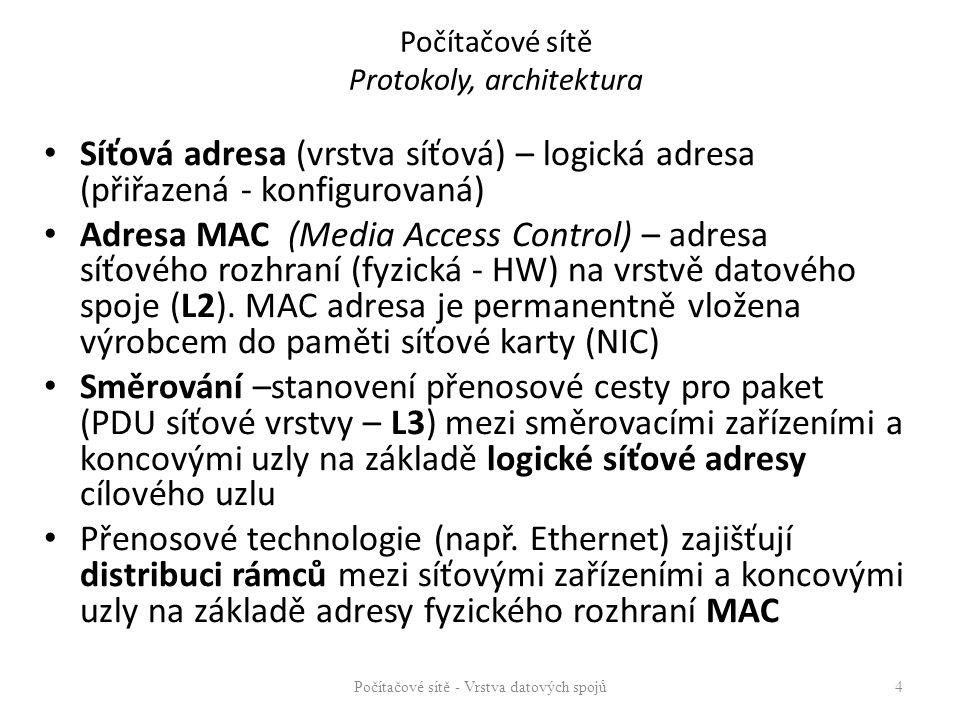 Počítačové sítě Protokoly, architektura Síťová adresa (vrstva síťová) – logická adresa (přiřazená - konfigurovaná) Adresa MAC (Media Access Control) –