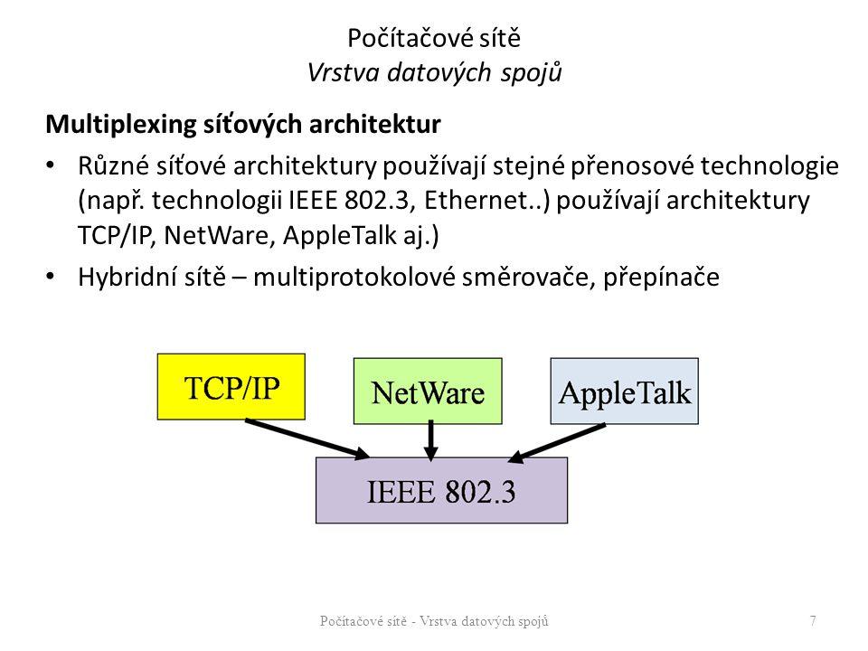Multiplexing síťových architektur Různé síťové architektury používají stejné přenosové technologie (např. technologii IEEE 802.3, Ethernet..) používaj