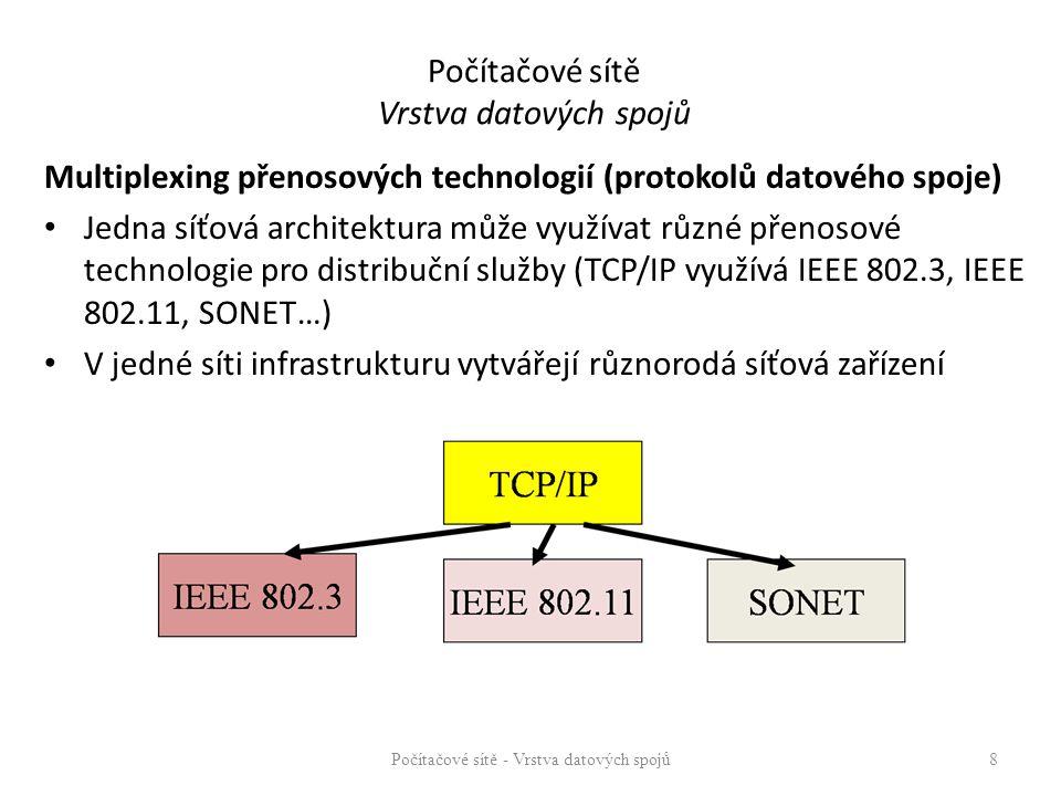 Počítačové sítě Vrstva datových spojů Multiplexing přenosových technologií (protokolů datového spoje) Jedna síťová architektura může využívat různé př