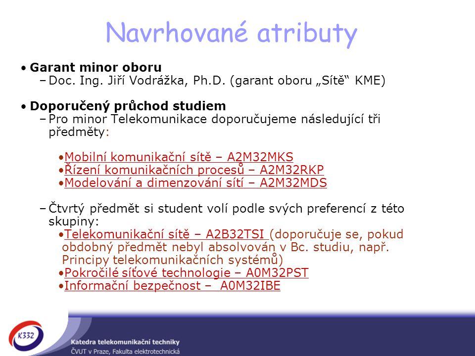 Navrhované atributy Garant minor oboru –Doc.Ing. Jiří Vodrážka, Ph.D.