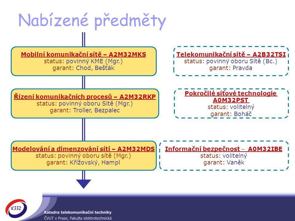 Nabízené předměty Informační bezpečnost – A0M32IBE status: volitelný garant: Vaněk Pokročilé síťové technologie A0M32PST status: volitelný garant: Boháč Telekomunikační sítě – A2B32TSI status: povinný oboru Sítě (Bc.) garant: Pravda Mobilní komunikační sítě – A2M32MKS status: povinný KME (Mgr.) garant: Chod, Bešťák Modelování a dimenzování sítí – A2M32MDS status: povinný oboru sítě (Mgr.) garant: Křížovský, Hampl Řízení komunikačních procesů – A2M32RKP status: povinný oboru Sítě (Mgr.) garant: Troller, Bezpalec