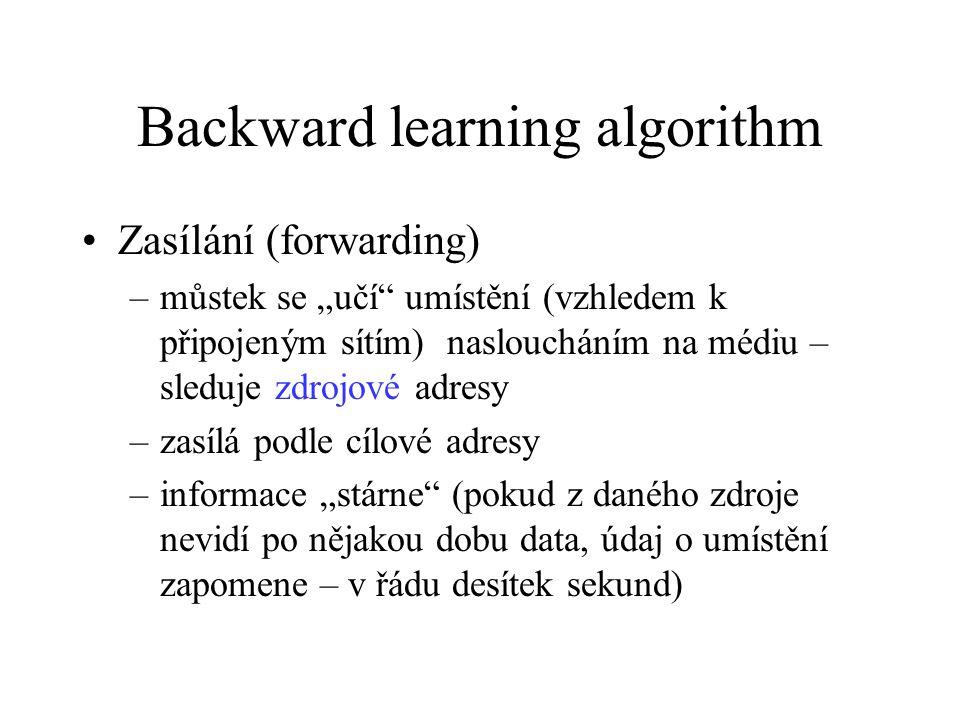 Složitější sítě Pomocí můstků lze vytvořit sítě s cykly Jak v takovém prostředí nalézt správnou cestu (obdoba směrování) Spanning Tree algorithm (výpočet kostry) –nezávislý na předchozím backward learning algoritmu