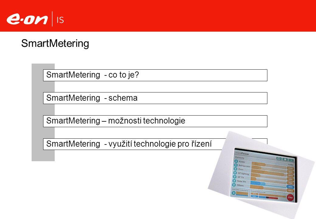 SmartMetering SmartMetering - co to je? SmartMetering - schema SmartMetering – možnosti technologie SmartMetering - využití technologie pro řízení