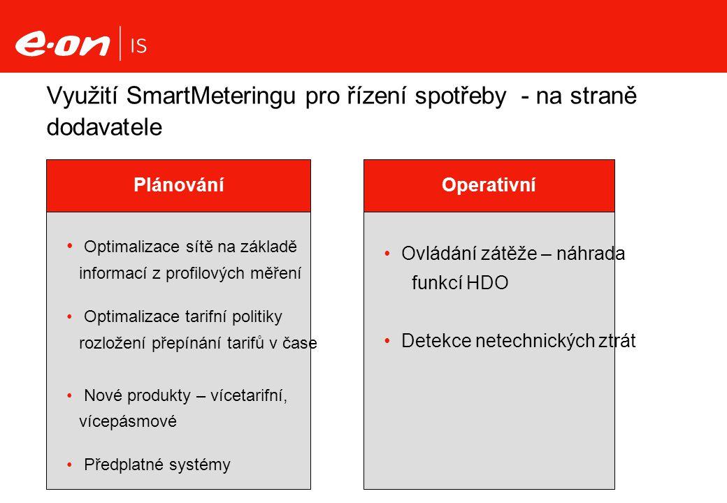Využití SmartMeteringu pro řízení spotřeby - na straně dodavatele Plánování Operativní PlánováníOperativní Optimalizace sítě na základě informací z pr