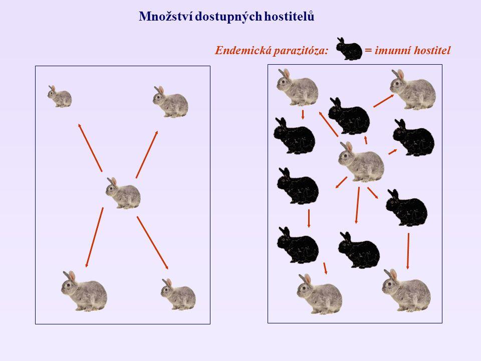 Endemická parazitóza: = imunní hostitel