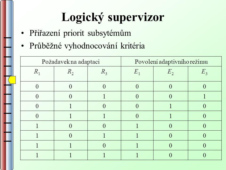 Logický supervizor Přiřazení priorit subsytémům Průběžné vyhodnocování kritéria Požadavek na adaptaciPovolení adaptivního režimu R1R1 R2R2 R3R3 E1E1 E2E2 E3E3 000000 001001 010010 011010 100100 101100 110100 111100