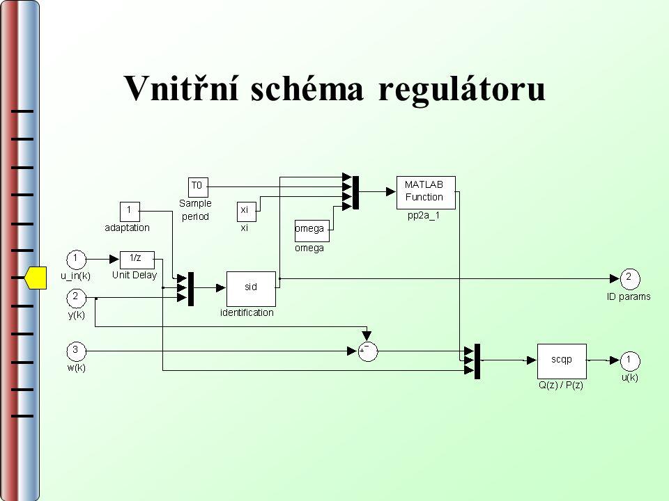Vnitřní schéma regulátoru
