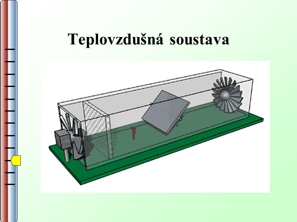 Teplovzdušná soustava