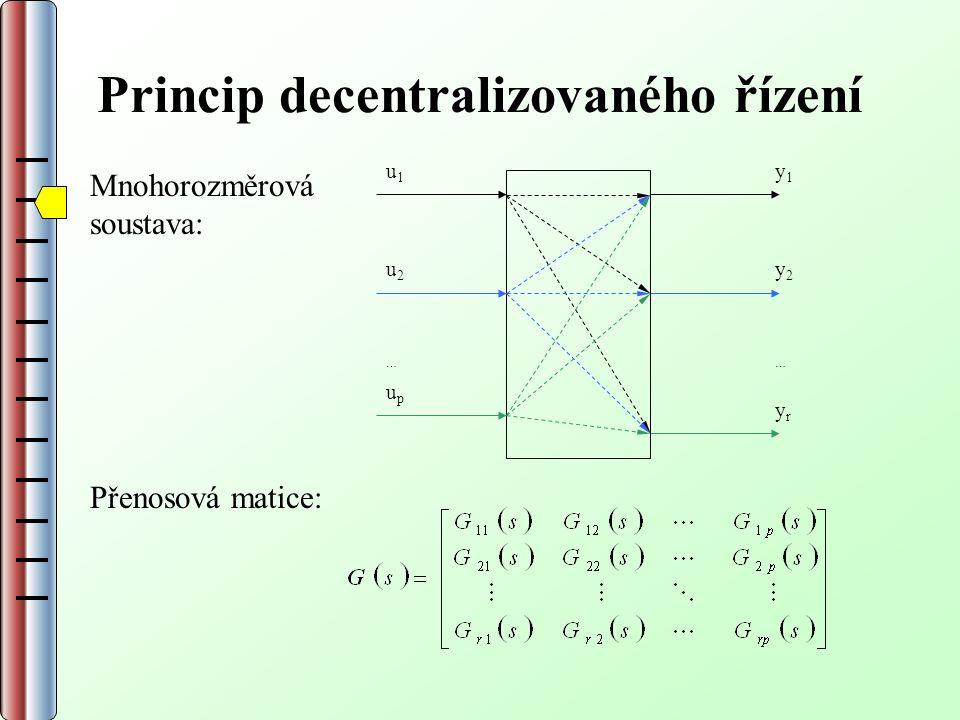 Princip decentralizovaného řízení u1u1 u2u2 upup y1y1 y2y2 yryr …… Mnohorozměrová soustava: Přenosová matice: