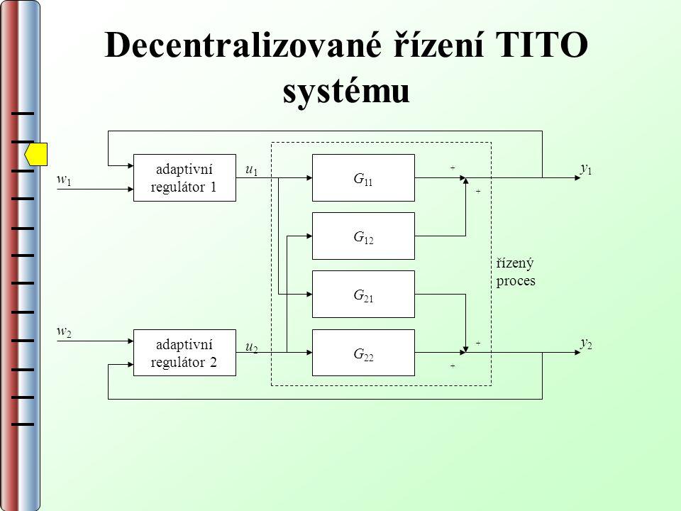 Decentralizované řízení TITO systému adaptivní regulátor 1 + G 11 G 12 G 21 G 22 w1w1 + y1y1 adaptivní regulátor 2 + w2w2 + y2y2 u1u1 u2u2 řízený proces
