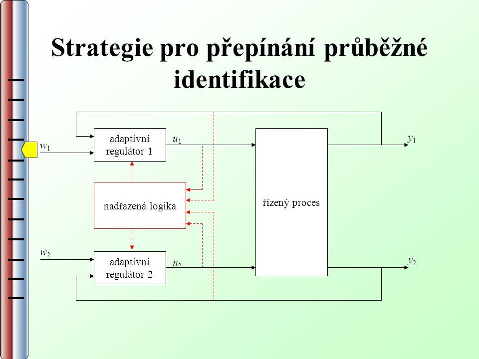 Strategie pro přepínání průběžné identifikace adaptivní regulátor 1 řízený proces w1w1 y1y1 adaptivní regulátor 2 w2w2 y2y2 u1u1 u2u2 nadřazená logika