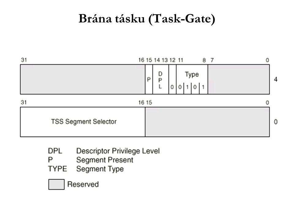 Brána tásku (Task-Gate)