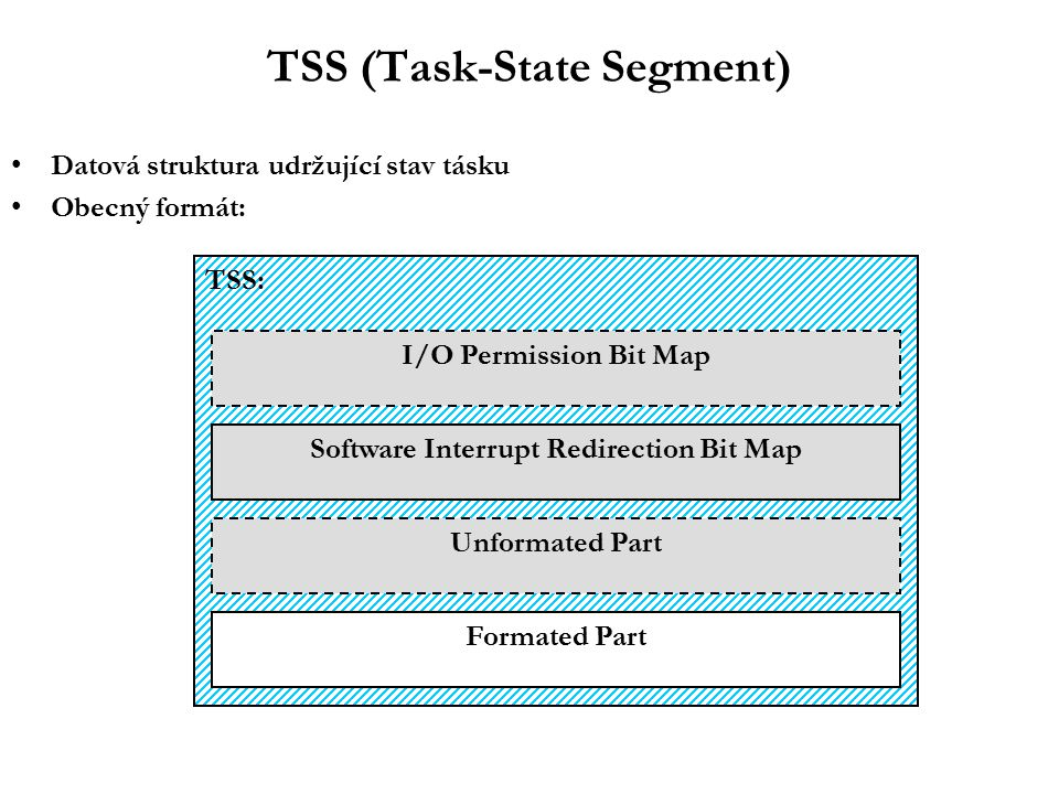 TSS (Task-State Segment) Datová struktura udržující stav tásku Obecný formát: TSS: I/O Permission Bit Map Software Interrupt Redirection Bit Map Formated Part Unformated Part