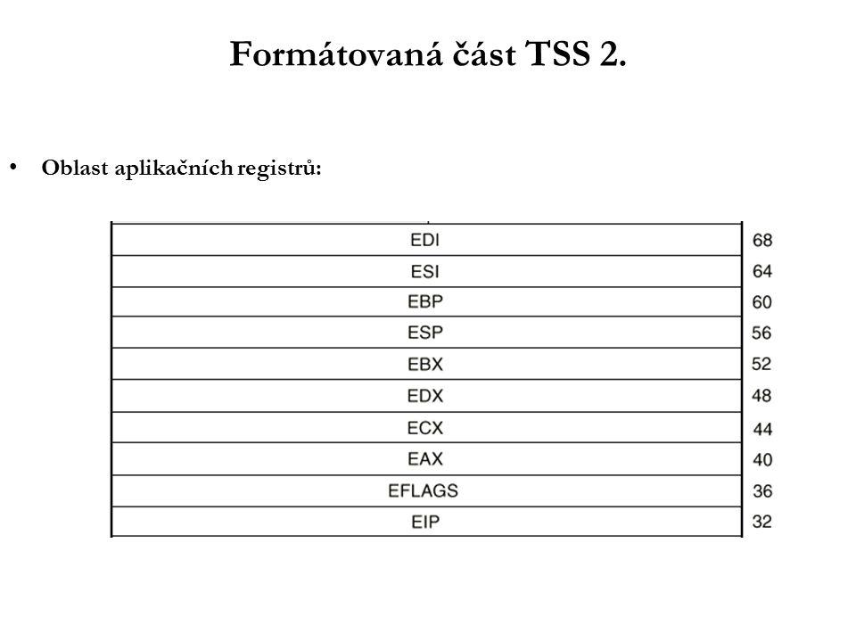 Formátovaná část TSS 2. Oblast aplikačních registrů: