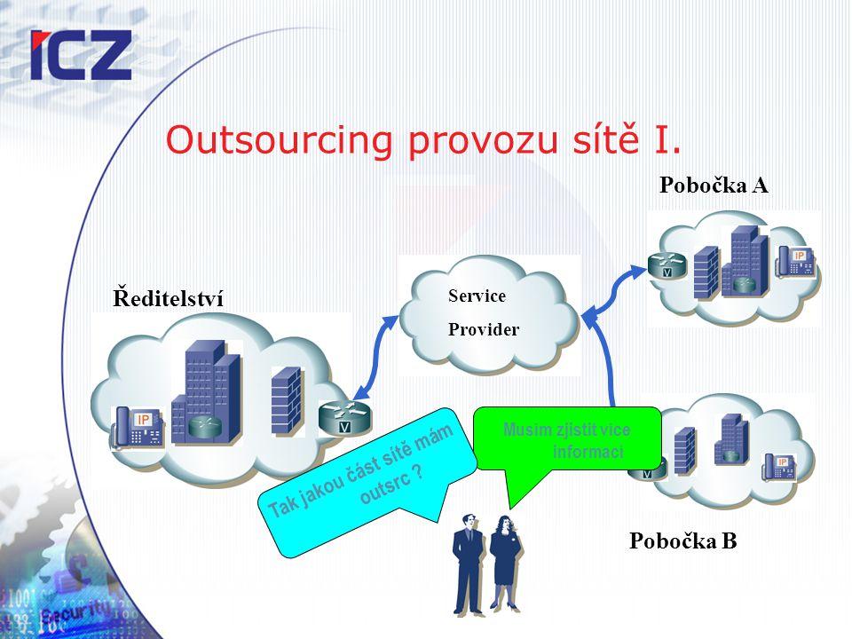 Outsourcing provozu sítě I.