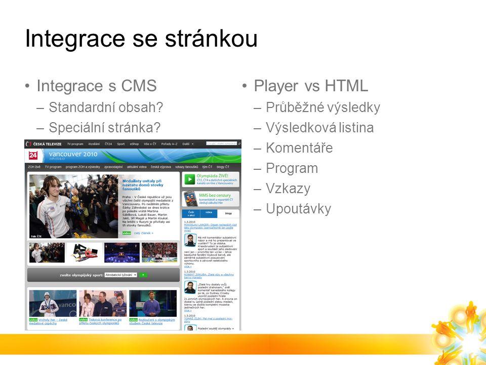 Integrace se stránkou Integrace s CMS –Standardní obsah.