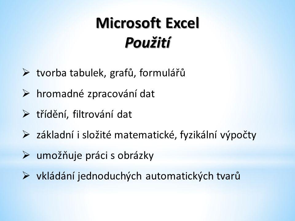 Microsoft Excel Použití  tvorba tabulek, grafů, formulářů  hromadné zpracování dat  třídění, filtrování dat  základní i složité matematické, fyzikální výpočty  umožňuje práci s obrázky  vkládání jednoduchých automatických tvarů