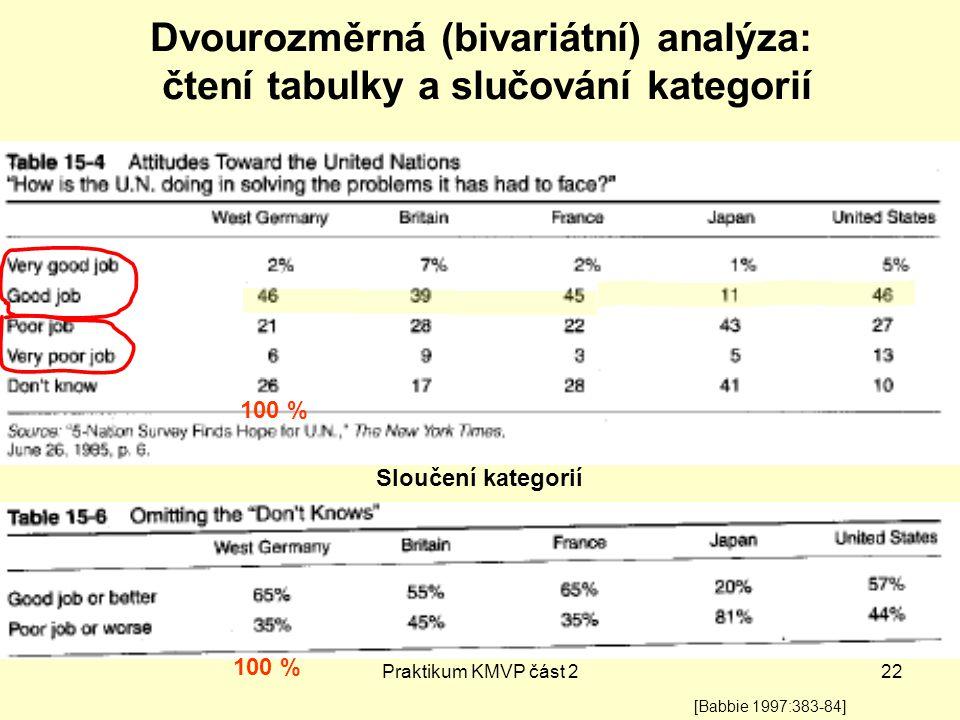 Praktikum KMVP část 222 Dvourozměrná (bivariátní) analýza: čtení tabulky a slučování kategorií 100 % [Babbie 1997:383-84] Sloučení kategorií 100 %