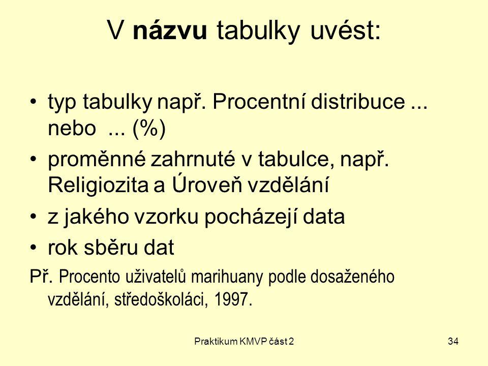 Praktikum KMVP část 234 V názvu tabulky uvést: typ tabulky např. Procentní distribuce... nebo... (%) proměnné zahrnuté v tabulce, např. Religiozita a