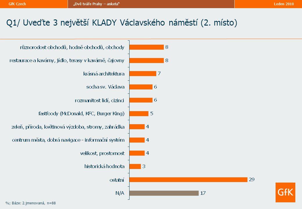 """Leden 2010""""Dvě tváře Prahy – anketa GfK Czech %; Báze: 2.jmenovaná, n=88 Q1/ Uveďte 3 největší KLADY Václavského náměstí (2."""