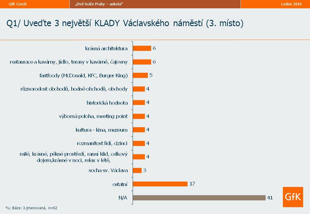 """Leden 2010""""Dvě tváře Prahy – anketa GfK Czech %; Báze: 3.jmenovaná, n=62 Q1/ Uveďte 3 největší KLADY Václavského náměstí (3."""