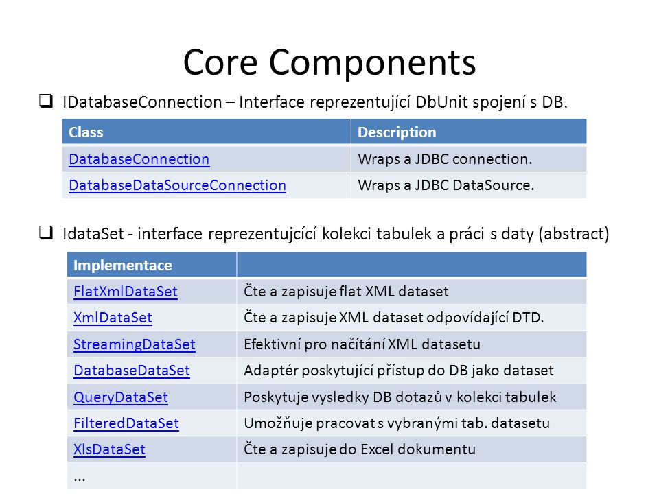 Core Components  IDatabaseConnection – Interface reprezentující DbUnit spojení s DB.