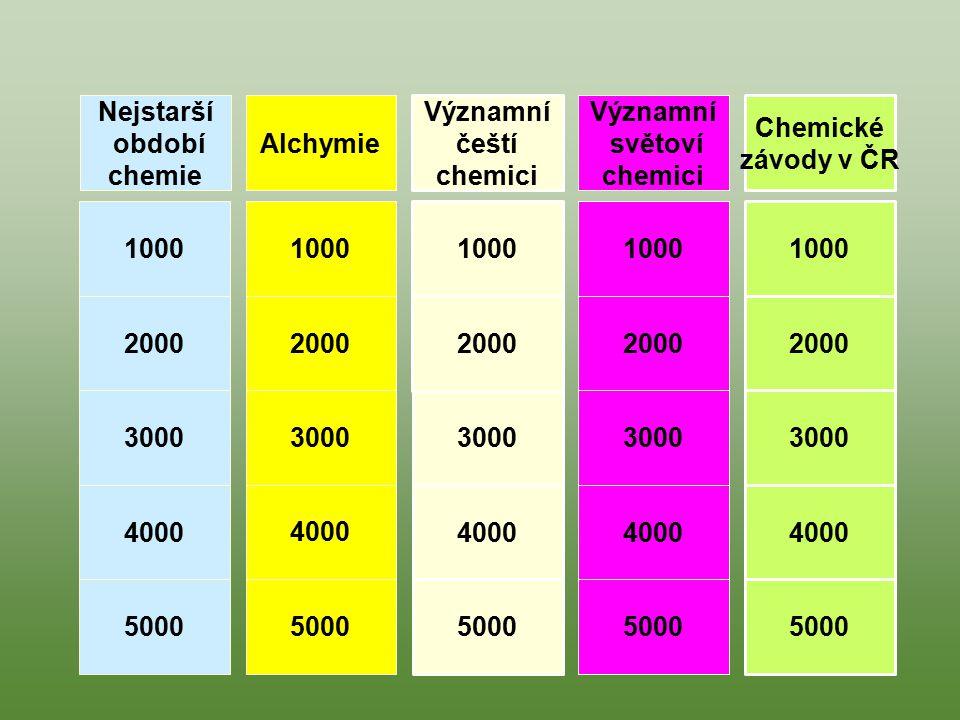 Chemické závody v ČR Alchymie Nejstarší období chemie Významní čeští chemici Významní světoví chemici 1000 4000 3000 2000 5000 1000 4000 3000 2000 500