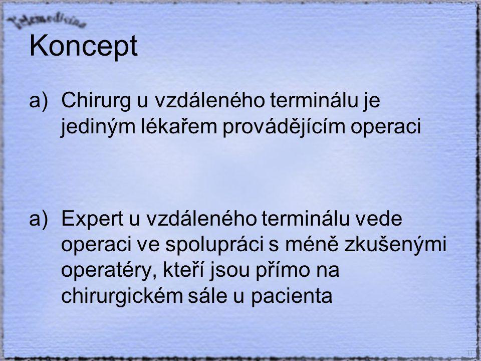 Koncept a)Chirurg u vzdáleného terminálu je jediným lékařem provádějícím operaci a)Expert u vzdáleného terminálu vede operaci ve spolupráci s méně zkušenými operatéry, kteří jsou přímo na chirurgickém sále u pacienta